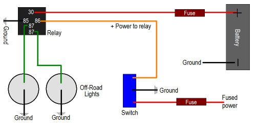 wiring_relay_diagram1 the ranger station wiring accessories off road light wiring diagram at bakdesigns.co