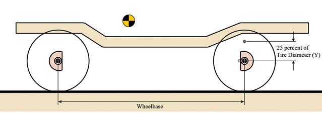 race car vehicle dynamics milliken pdf