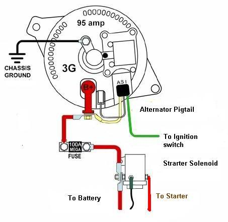 1996 ford mustang alternator wiring diagram - number wiring diagram done-a  - done-a.italiatg24.it  italiatg24.it