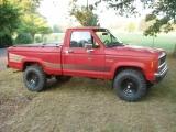1987 Ranger