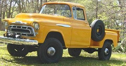 The History Of The American 4x4