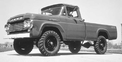 Where Did Ford Start Making Cars