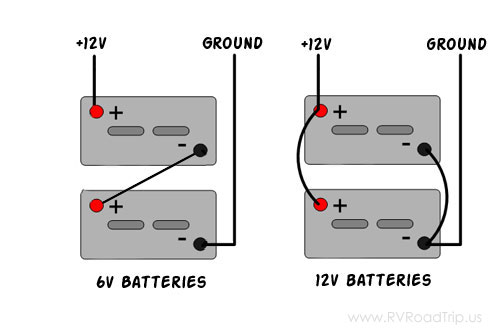 Series In Batteries Wiring Two 12v