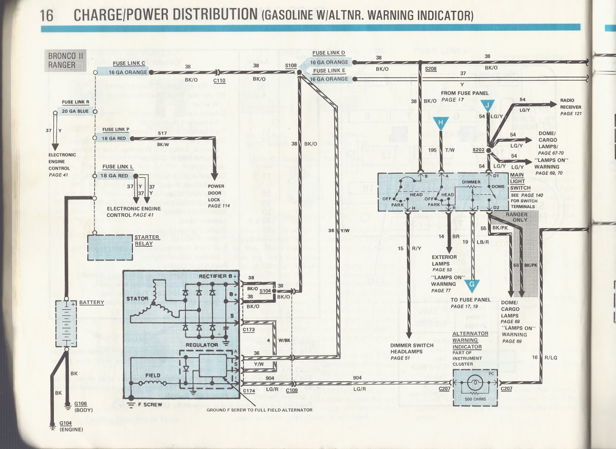1987 Ford Ranger Radio Wiring Diagram from www.therangerstation.com