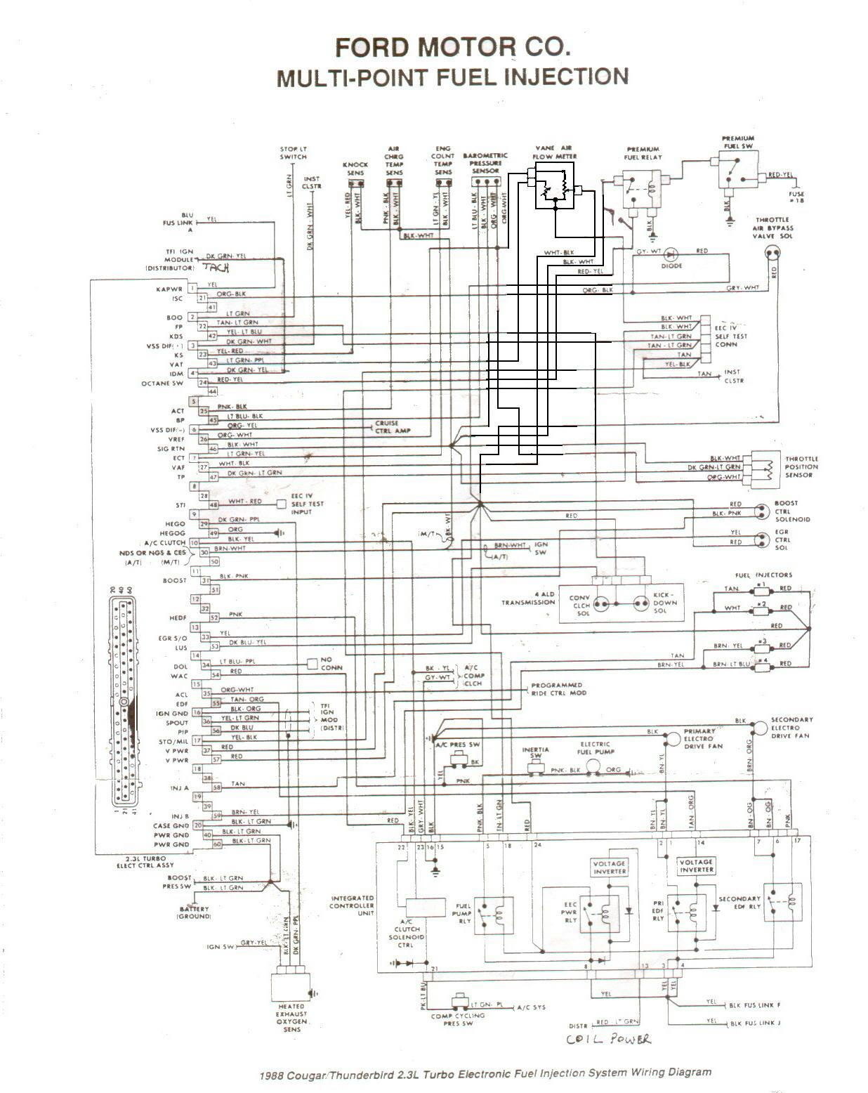 1987-1988 thunderbrid turbo coupe wiring diagram