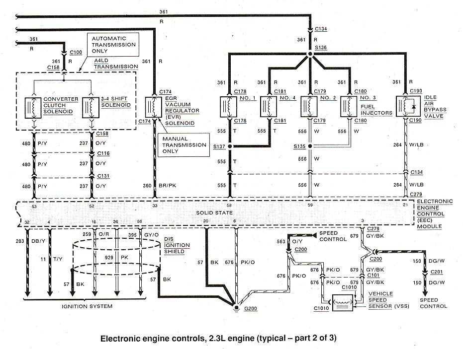 ford ranger wiring diagrams – the ranger station  the ranger station