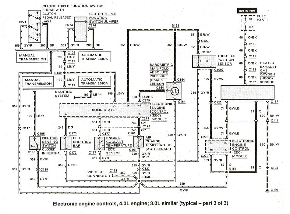 ford ranger & bronco ii electrical diagrams at the ranger station 1988 ford ranger starter relay 3 0 4 0 electronic engine controls 3 of 3