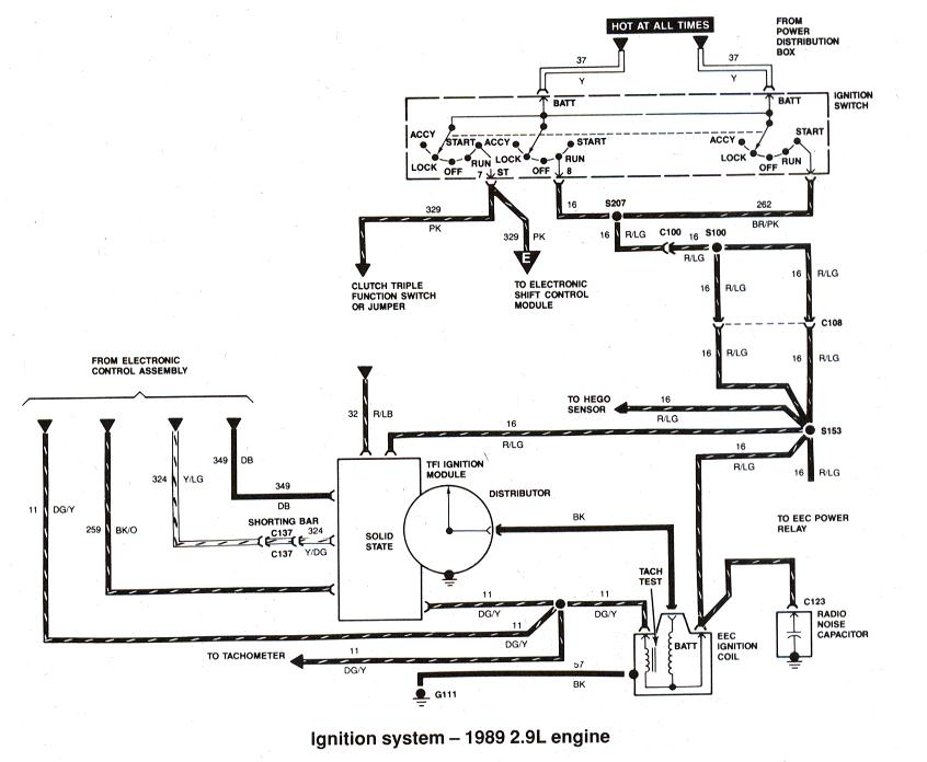 ford ranger bronco ii electrical diagrams at the ranger station rh therangerstation com 1987 Ford Bronco Fuse Wiring 1987 Ford Bronco II