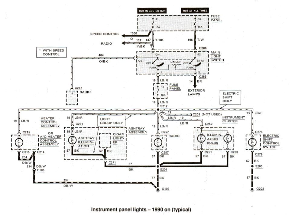 Diagram_Instrumentpanellights_1990on ford ranger wiring by color 1983 1991  at et-consult.org
