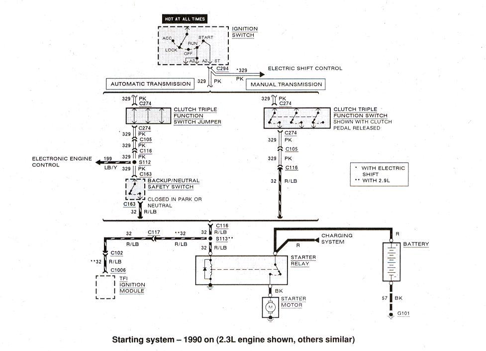 starting system 1990