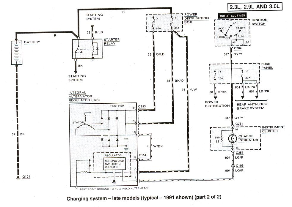 ford ranger wiring by color 1983 1991 (click here for diagram page2)