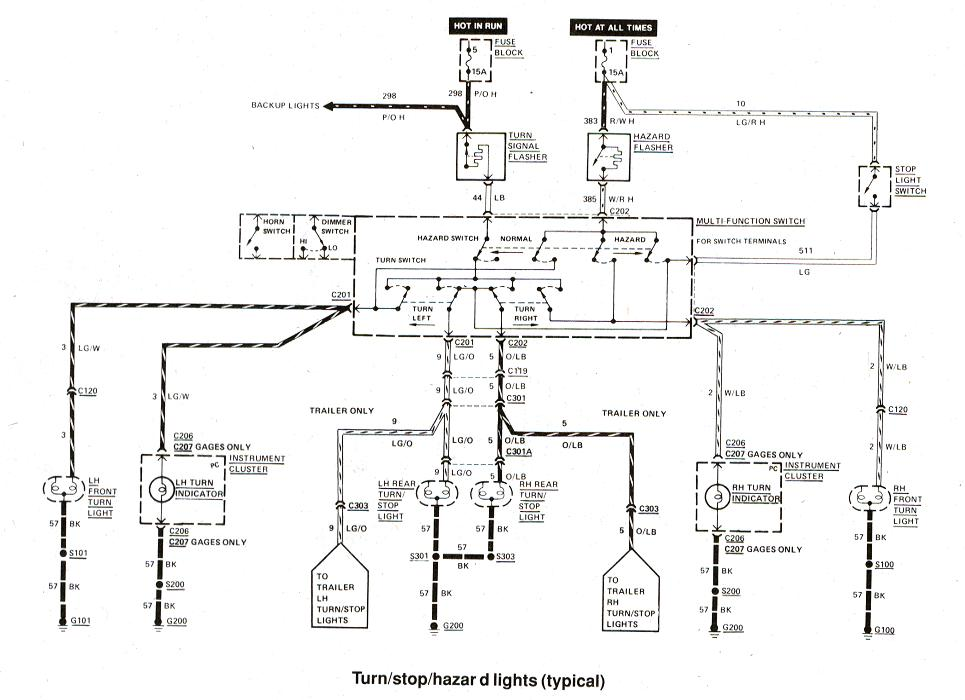 Diagram_turn_stop_hazard ford ranger & bronco ii electrical diagrams at the ranger station 1999 ford ranger headlight switch wiring diagram at edmiracle.co