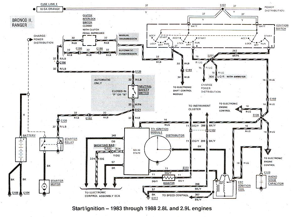 ford ranger & bronco ii electrical diagrams at the ranger station 1998 ford ranger wiring schematic start ignition 1983 to 1988 2 8 & 2 9
