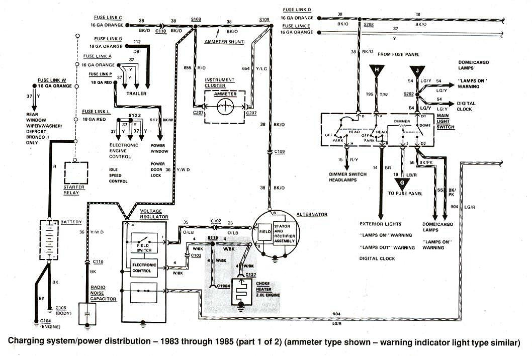 1991 Ford F150 Radio Wiring Diagram from www.therangerstation.com