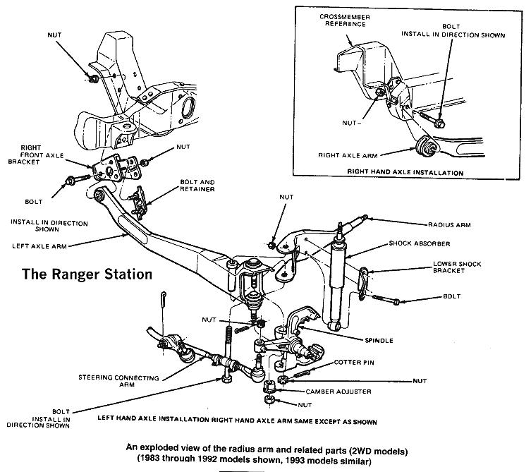 The Ford Ranger Front Suspension