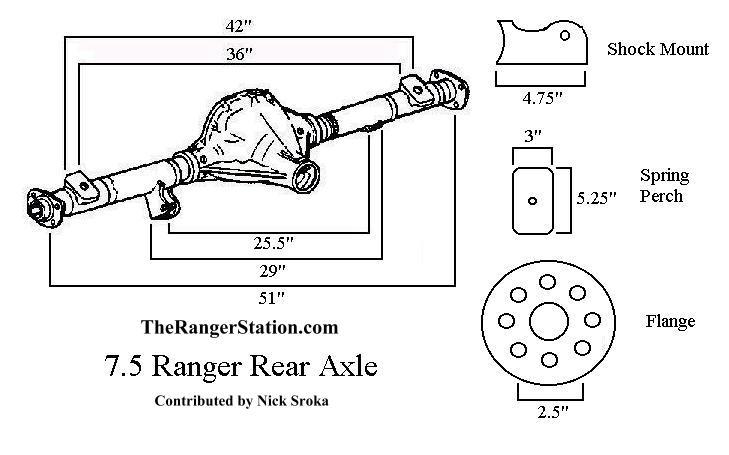 Ford Ranger  Bronco Ii 7 5