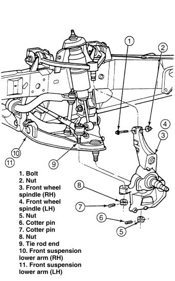1997 Chevy Truck Front Suspension Diagram