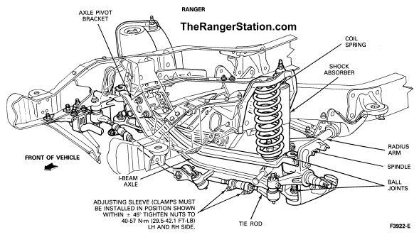 the ford ranger front suspension  the ranger station
