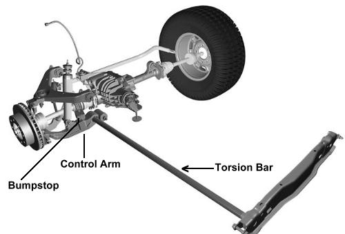 this is a cad illustration of a torsion bar front suspension (not from a  ranger)  when the suspension compresses, the torsion bar is twisted  clockwise by