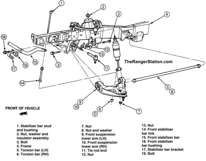 torsion axle diagram  torsion  free engine image for user