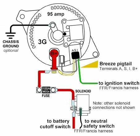 Ford Ranger 130 Amp Alternator Upgrade on