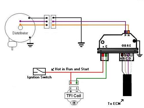 Gm Tbi Conversion Wiring Diagram Wiring Diagram Library