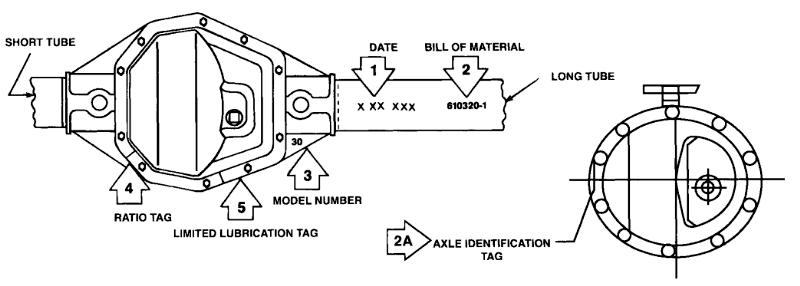 ford ranger front end suspension