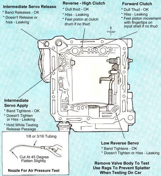cruise o matic rebuild manual