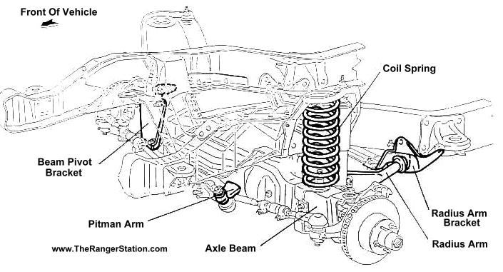 2000 ford ranger suspension diagram