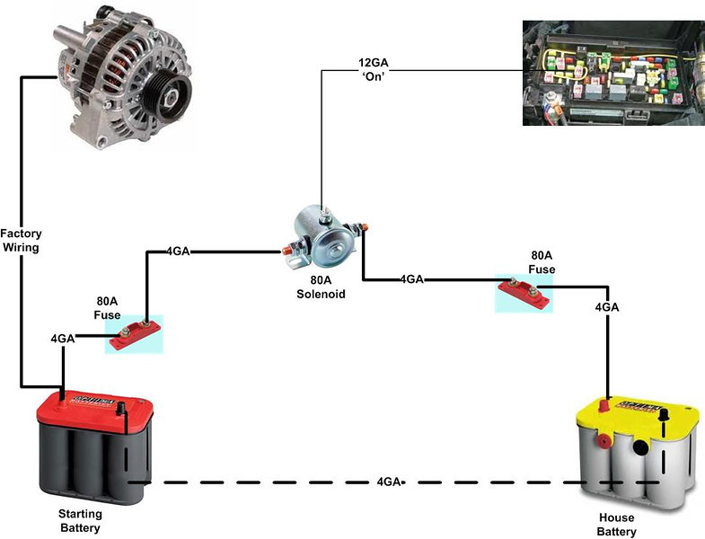 cheap_dual_battery_diagram ford ranger 4x4 locking hub troubleshooting pac 200 battery isolator wiring diagram at couponss.co