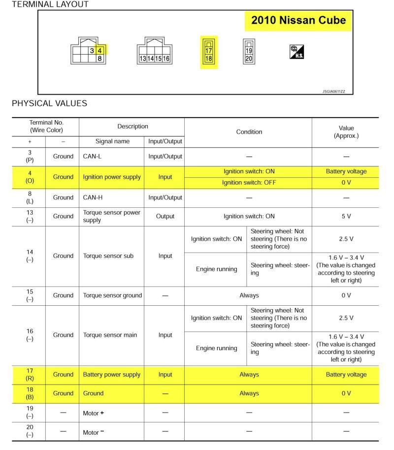 Nissan Cube Ecu Wiring Diagram Nissan Schematic Symbols