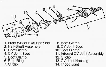 Replacing Excluder Dust Seal 19982001 Front Axle The Ranger Station. Quite Simply They Are A Dust Cover That Sits Behind Your Wheel Hub Supposed To Keep The Dirt And Grime From Getting Into. Ford. Ford 4wd Front Axle Hub Diagram 2006 At Scoala.co