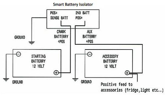 Dual Battery Setups. Make Sure You Are Grounding To A Good Clean Solid Metal Surface. Wiring. Noco Battery Isolator Wiring Diagram High Performance At Scoala.co