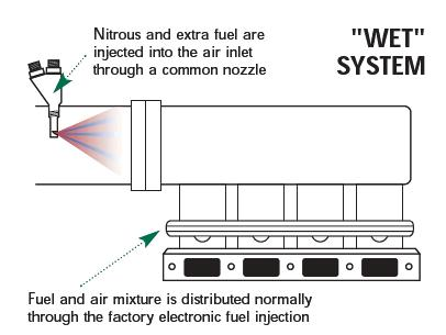 noswet nitrous oxide & how it works nitrous oxide wiring diagram at gsmportal.co