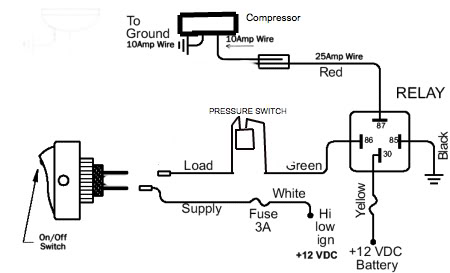 sanden onboard air compressor 2002 envoy a c compressor wiring diagram