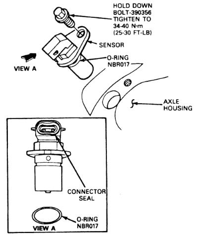 ford ranger speedometers how they work 2002 Ford Explorer Engine Diagram 3 the reading should be between 8 and 1 4 k ohms if not replace the sensor