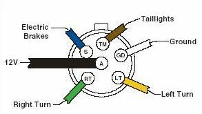 five flat trailer wiring diagram how to wire up the lights   brakes for your vehicle   trailer  lights   brakes for your vehicle   trailer