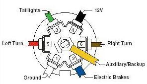 Ford 7 Way Plug Wiring - Wiring Diagram Sheet Trailer Plug Wiring Diagram Way Flat on