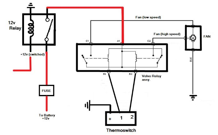 volvo_diagram volvo electric cooling fan how to wire a cooling fan relay diagram at mifinder.co