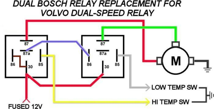 Volvo Fan Relay Wiring Diagram | Wiring Schematic Diagram on