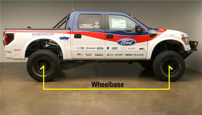 The Ford Truck & SUV Wheelbase Chart
