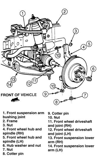 1999 F350 Suspension Diagram Wiring Diagrams Best