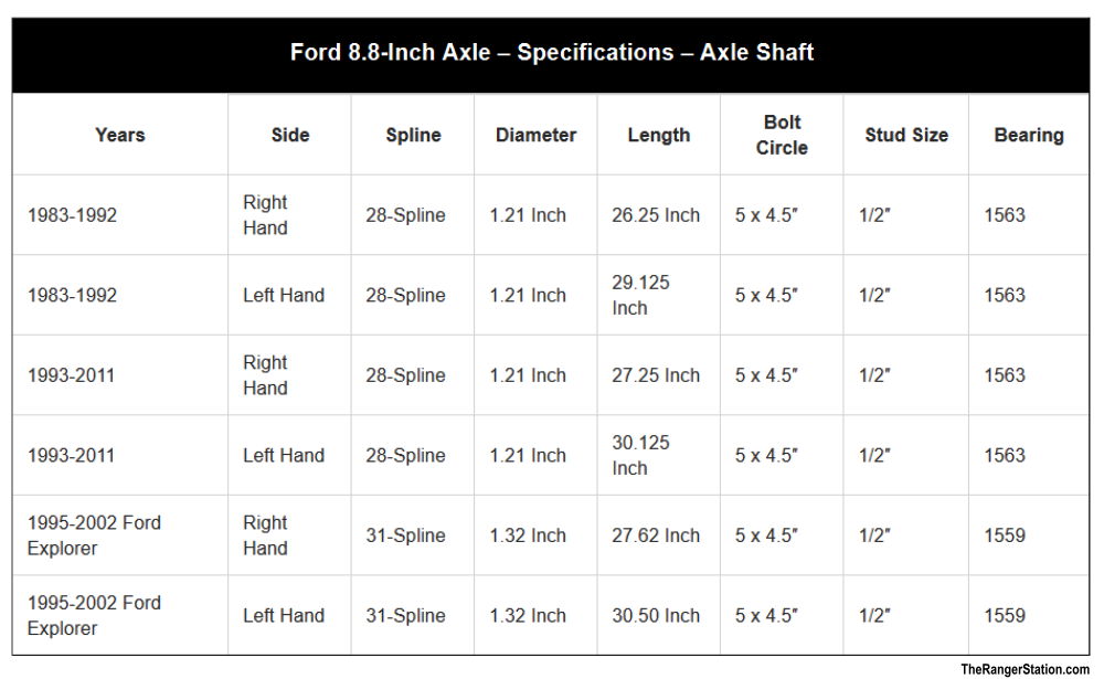 ford 8 differential identification