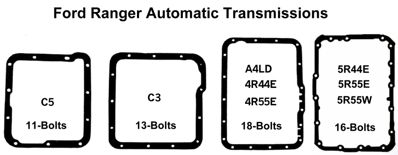 ford ranger 4r44e diagram