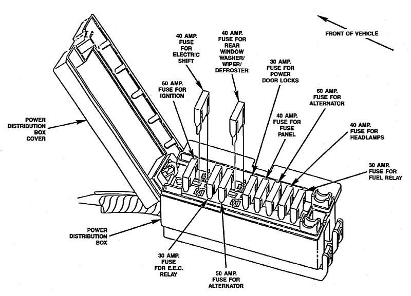 1983-1992 ford ranger fuse box diagrams – the ranger station  the ranger station