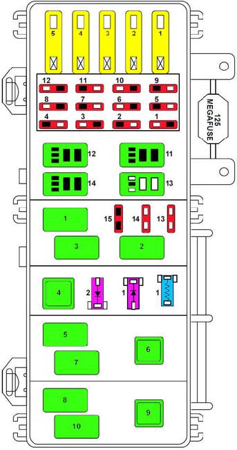 1998-2000 Ford Ranger Fuse Box Diagrams : The Ranger Station