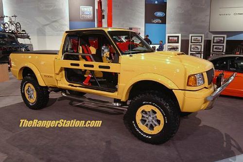 Ford Back Country Ranger Blast Concept Truck